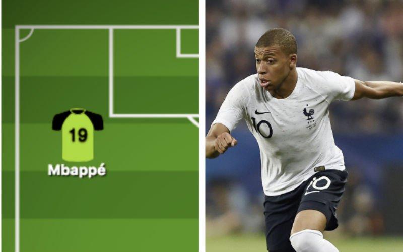 WK-special: Deze 11 youngsters zijn de sterren van morgen op het WK