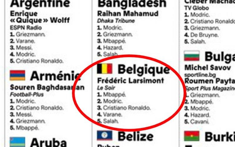 Ballon d'Or: Waalse journalist weigerde voor Rode Duivels te stemmen